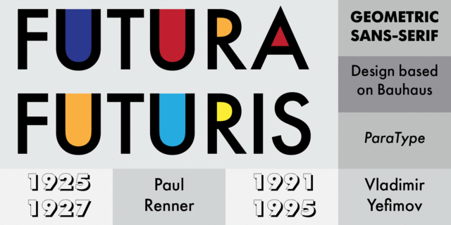 Futura Futuris Medium Font for Web & Desktop on Rentafont