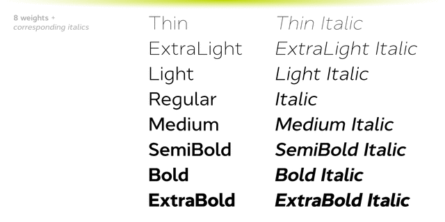 Cyntho Next Medium Font for Web & Desktop on Rentafont